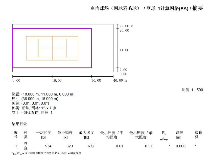 01.北京地区.羽毛球网球馆灯光改造 (3)