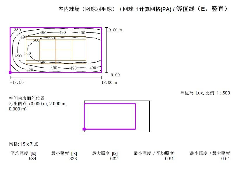 01.北京地区.羽毛球网球馆灯光改造 (4)
