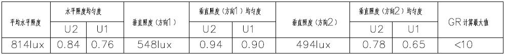 02.天津地区.网球场灯光新建工程 (1)